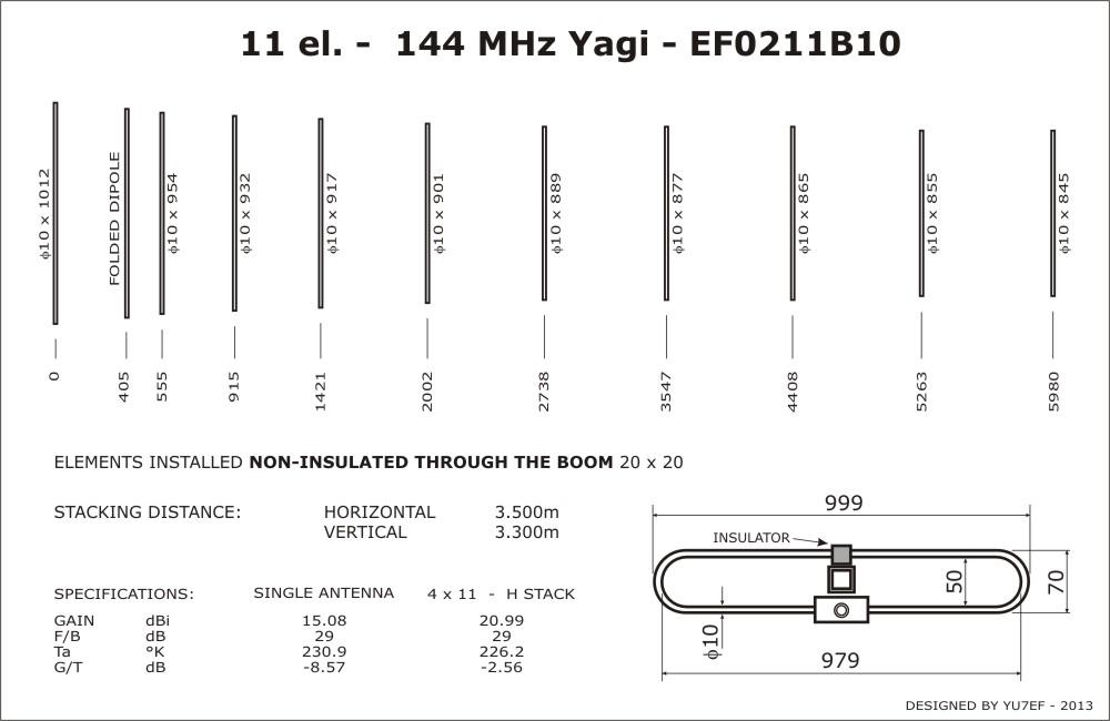 EF0211B10FD_Dimensions