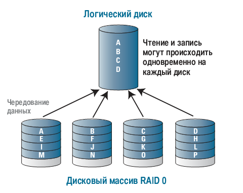 Runtime - Data Recovery Software - RAID Recovery